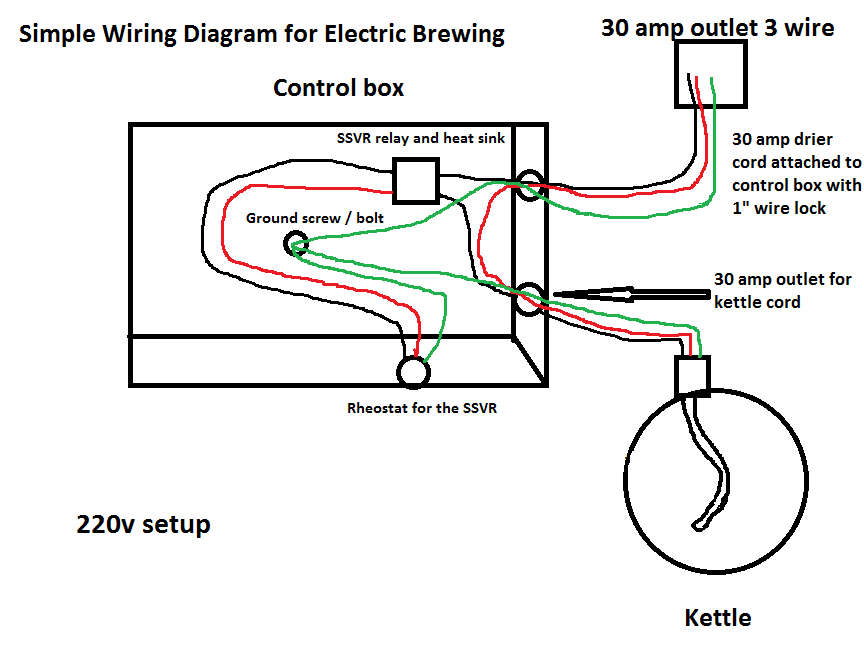 Electric Kettle Build Up Started - Beer Gear